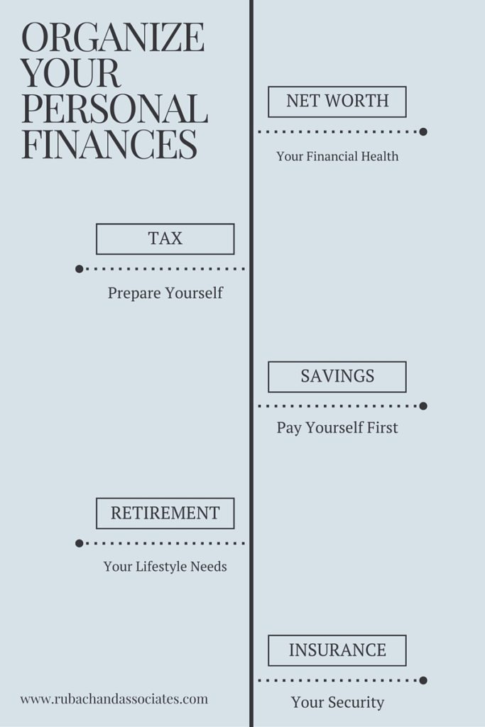 insurance tax retirement net worth savings calculate canada